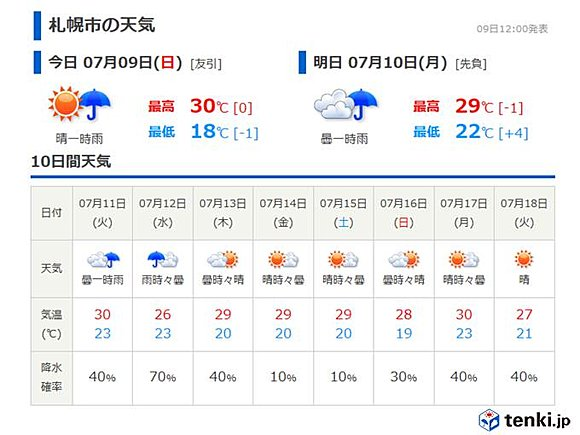 札幌市の天気